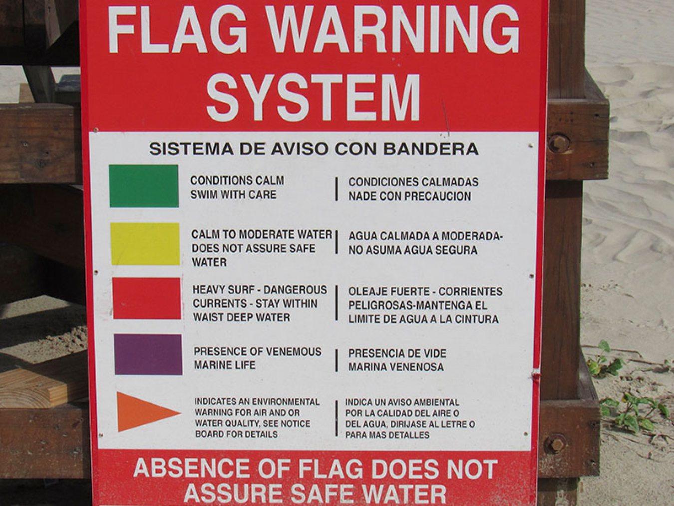 Flag Warning System Sign
